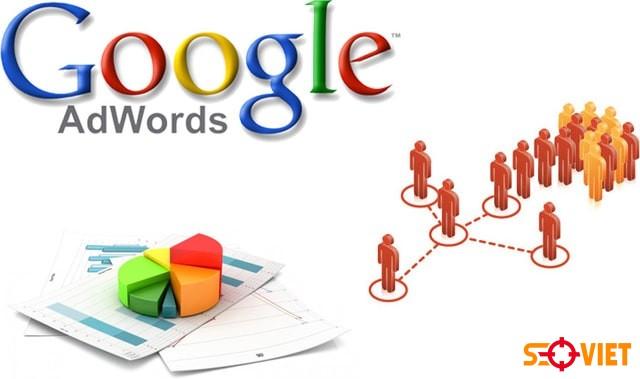 Thiết lập chiến dịch quảng cáo Google Adword