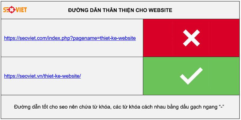tối ưu đường dẫn website