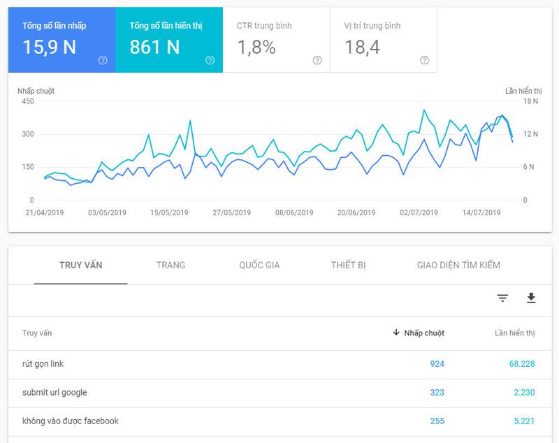 Nghiên cứu từ khóa bằng công cụ Google Search Console