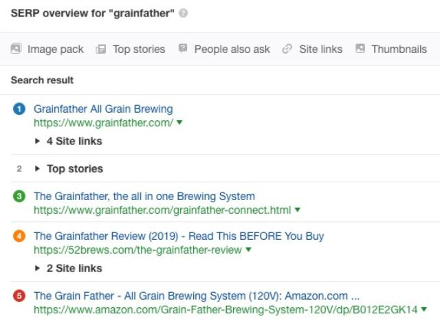Serp Overview for grainfather