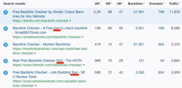 Thứ hạng từ khóa Backlink checker của Ahref 3