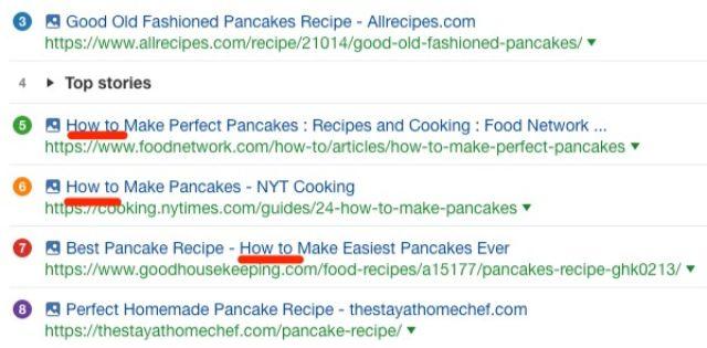 Từ khóa How to make pancekes nói về cách làm bánh