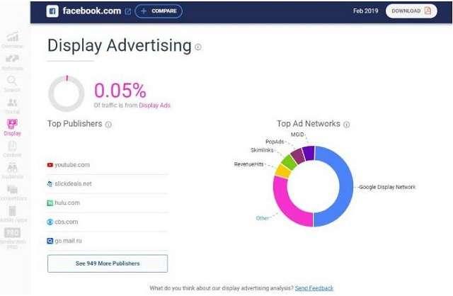 Thông tin lưu lượng truy cập qua quảng cáo trả phí