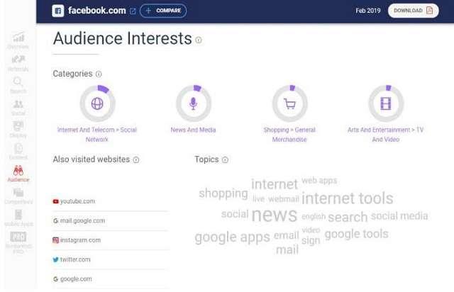 Tính năng phân tích hành vi của khách truy cập website