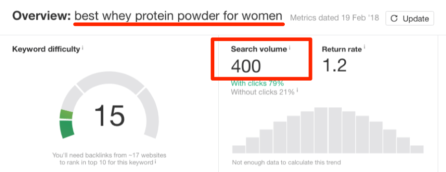 best whey protein powder for women