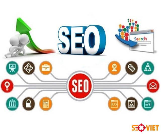 Dịch vụ Marketing Online uy tín, trọn gói, giá rẻ 2020 – Seo Việt