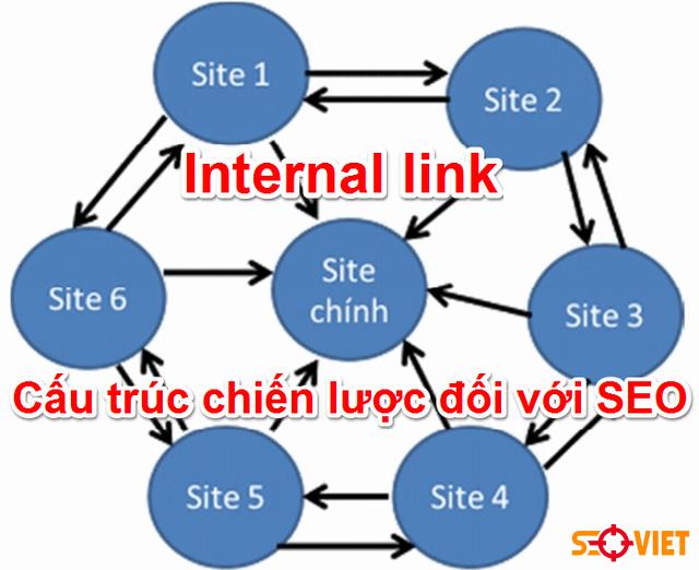 xây dựng chiến lược internal link
