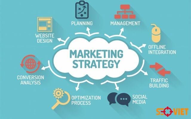 Tư vấn chiến lược marketing online tổng thể chuyên nghiệp