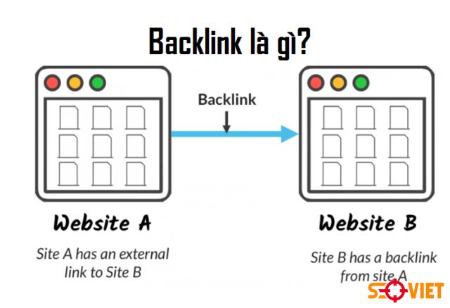 Hướng dẫn 6 cách index backlink nhanh và hiệu quả
