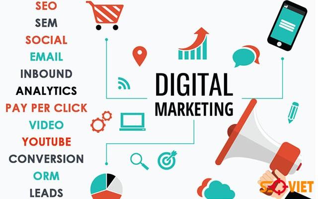 Mô tả công việc Marketing Online chi tiết từ A – Z