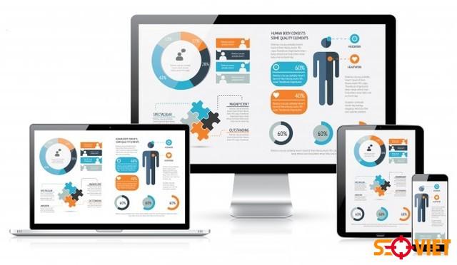 Tại sao nên thiết kế website