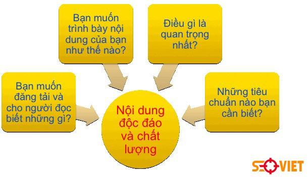 7 Điều kiện Seo không cần backlink nhiều vẫn lên TOP